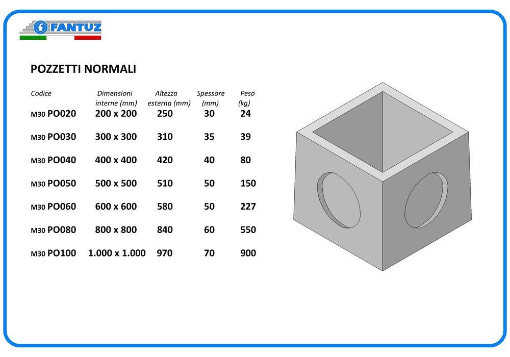 Pozzetti prefabbricati in cemento qualit certificata for Wohnzimmertisch 80 x 50